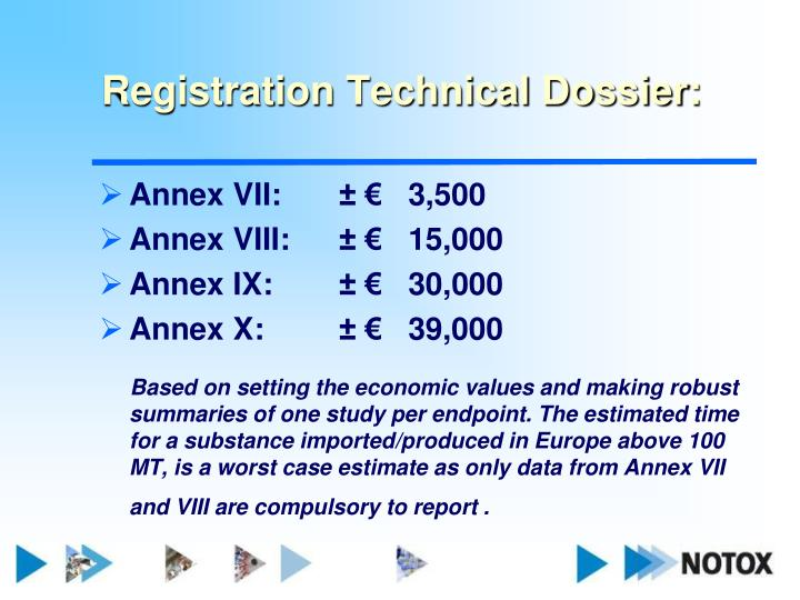 Registration Technical Dossier:
