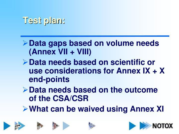 Test plan: