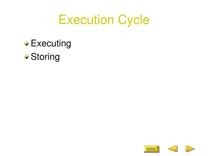 Execution Cycle