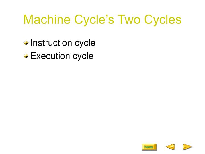 Machine Cycle's Two Cycles