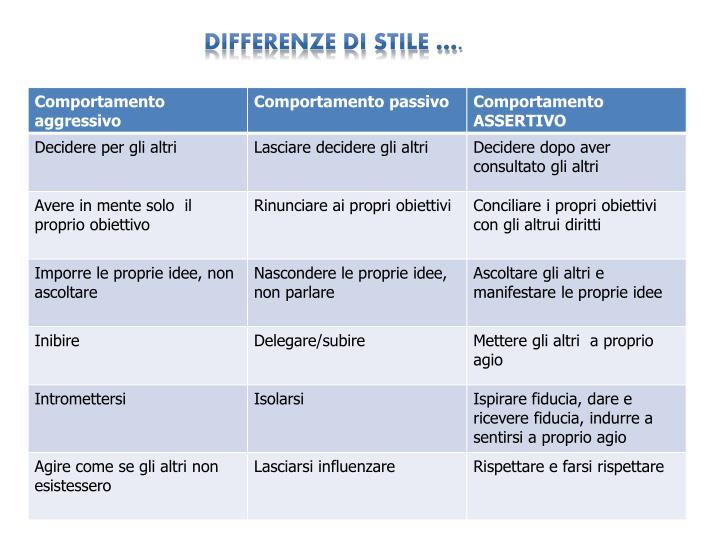 Differenze di stile ….