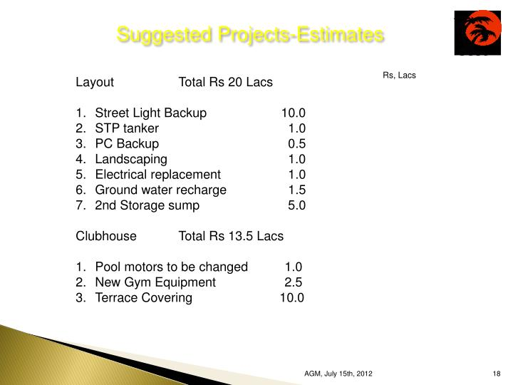 Suggested Projects-Estimates