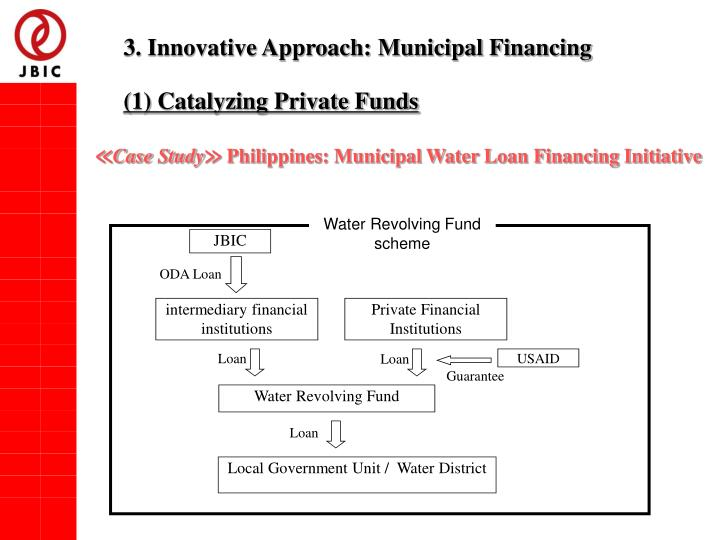 3. Innovative Approach: Municipal Financing