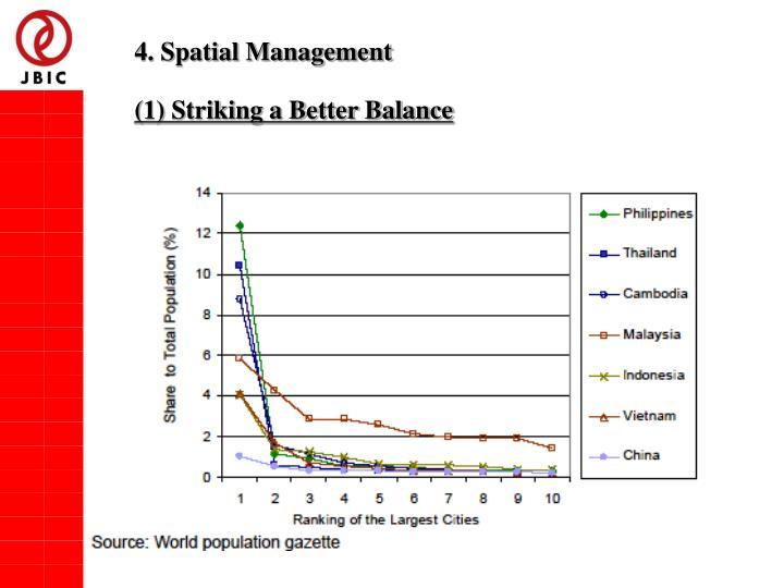 4. Spatial Management