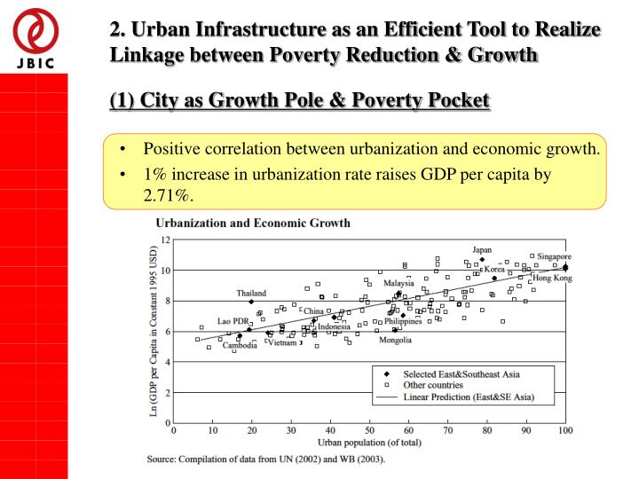 2. Urban Infrastructure as an Efficient Tool to Realize Linkage between Poverty Reduction & Growth