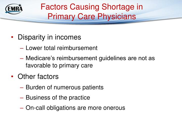 Factors Causing Shortage in