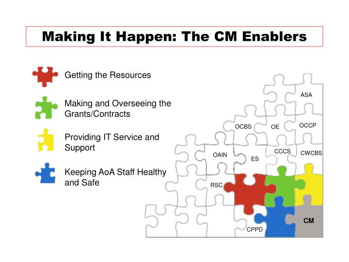 Making It Happen: The CM Enablers