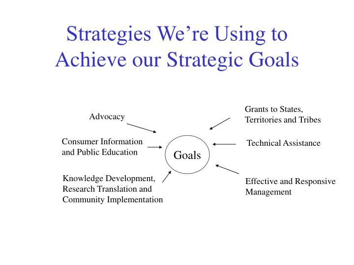 Strategies We're Using to Achieve our Strategic Goals