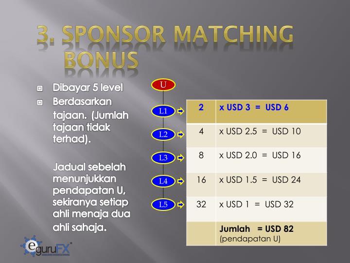 3. SPONSOR MATCHING