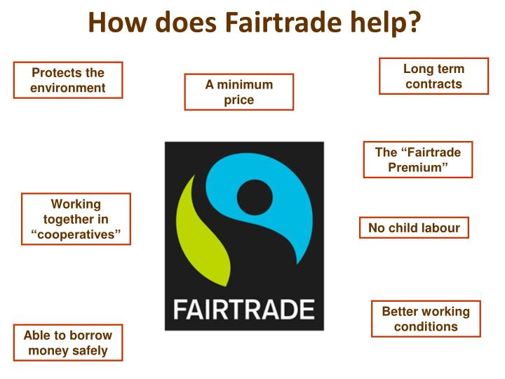 How does Fairtrade help?