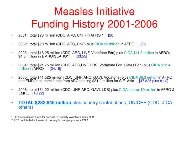 Measles initiative funding history 2001 2006