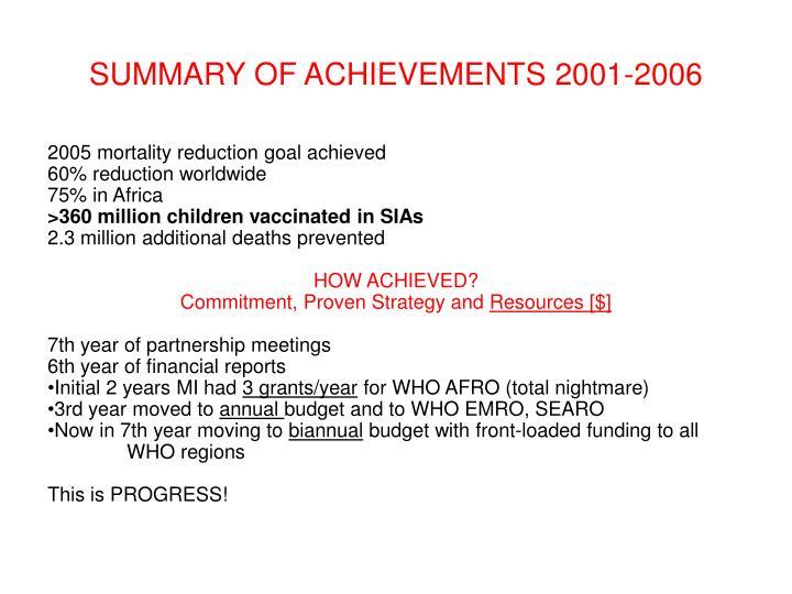 SUMMARY OF ACHIEVEMENTS 2001-2006