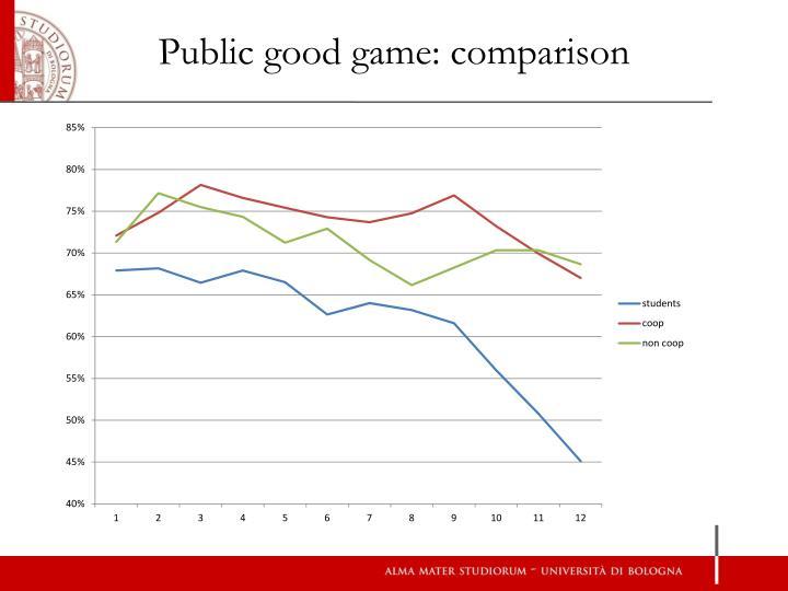 Public good game: comparison