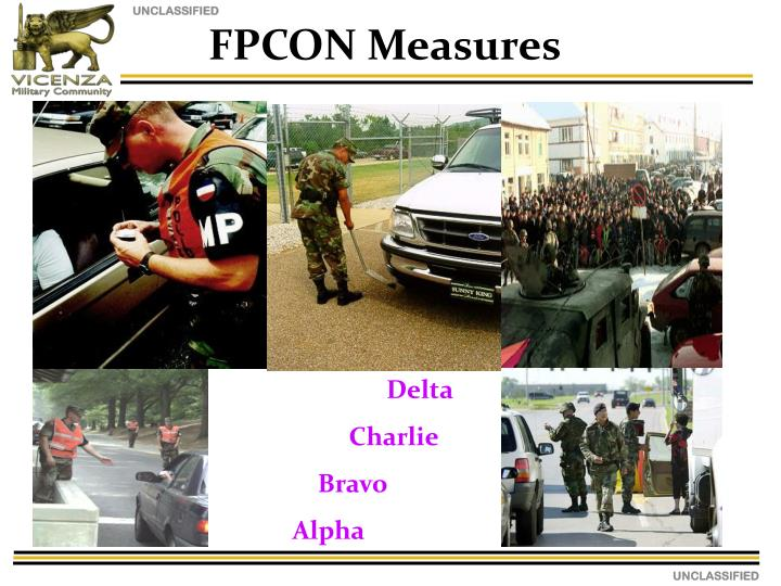 FPCON Measures