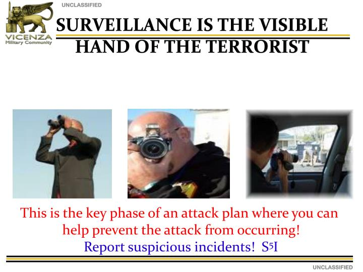 SURVEILLANCE IS THE VISIBLE HAND OF THE TERRORIST