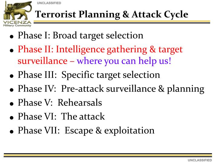 Terrorist Planning & Attack Cycle