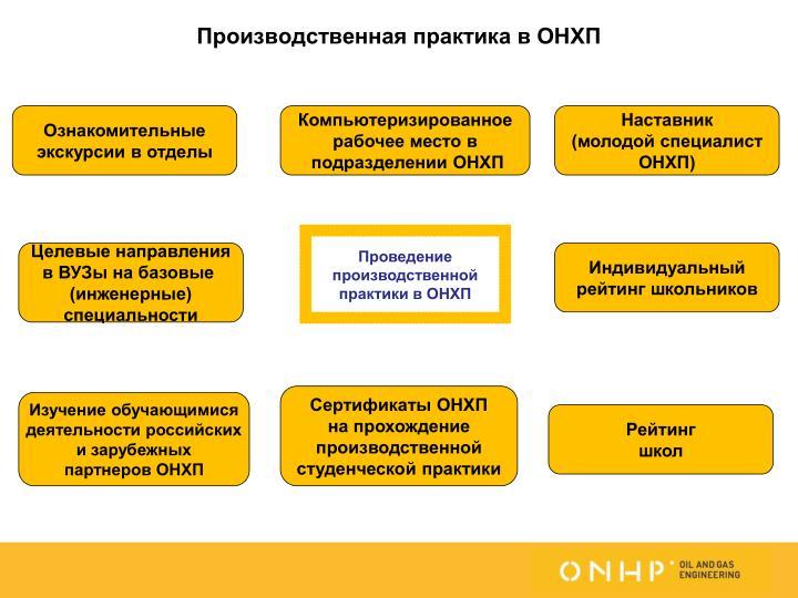 Производственная практика в ОНХП