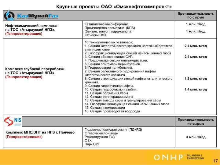 Крупные проекты ОАО «Омскнефтехимпроект»