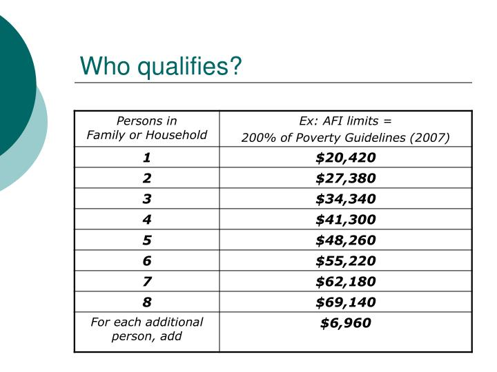 Who qualifies?