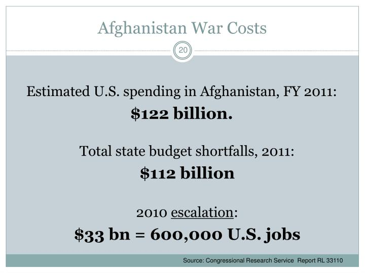 Afghanistan War Costs