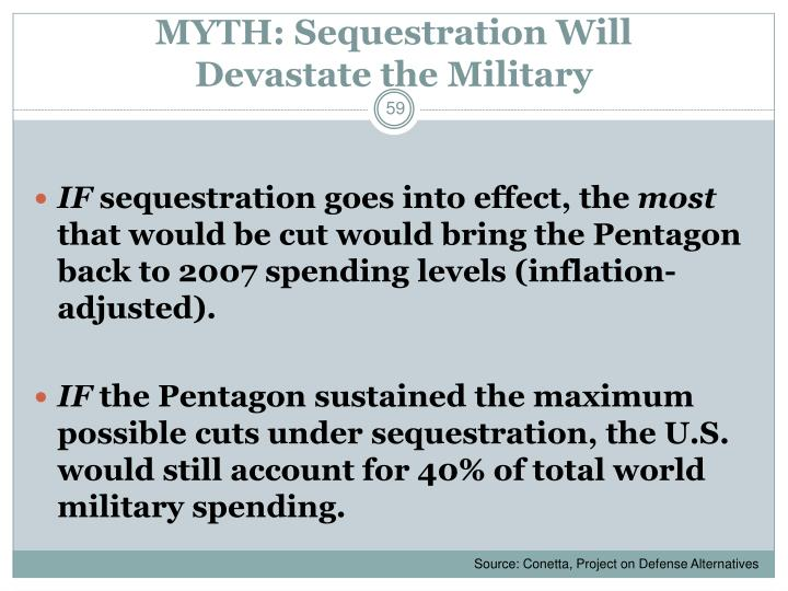 MYTH: Sequestration Will
