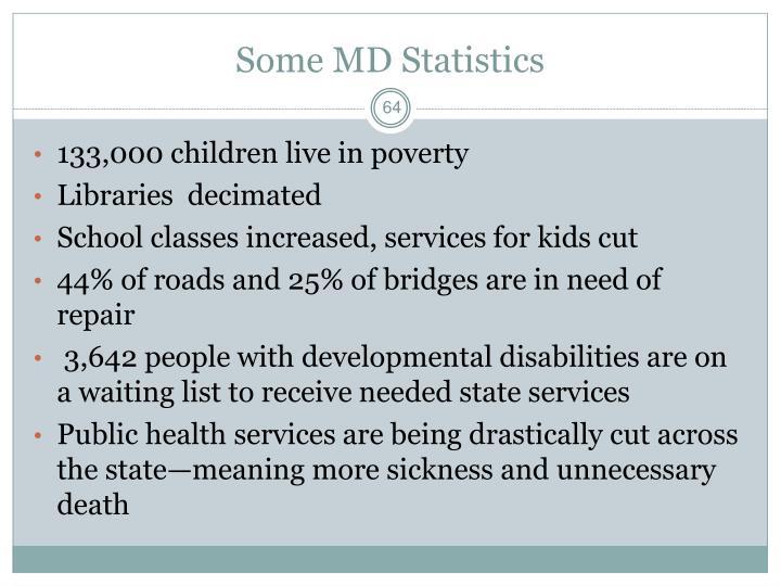 Some MD Statistics