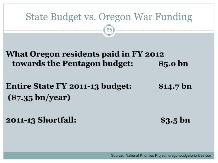 State Budget vs. Oregon War Funding