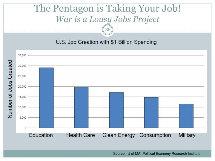 The Pentagon is Taking Your Job!