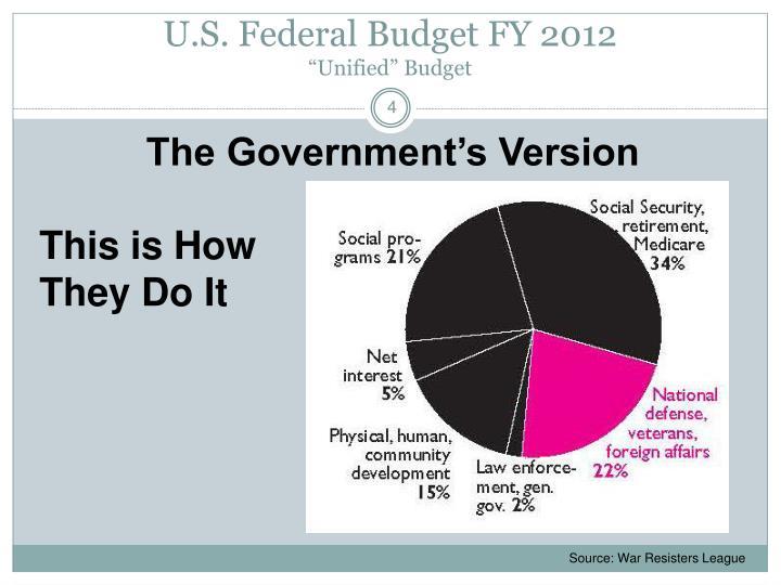 U.S. Federal Budget FY 2012