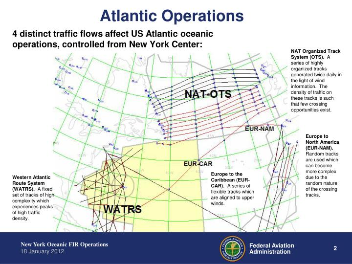 Atlantic operations