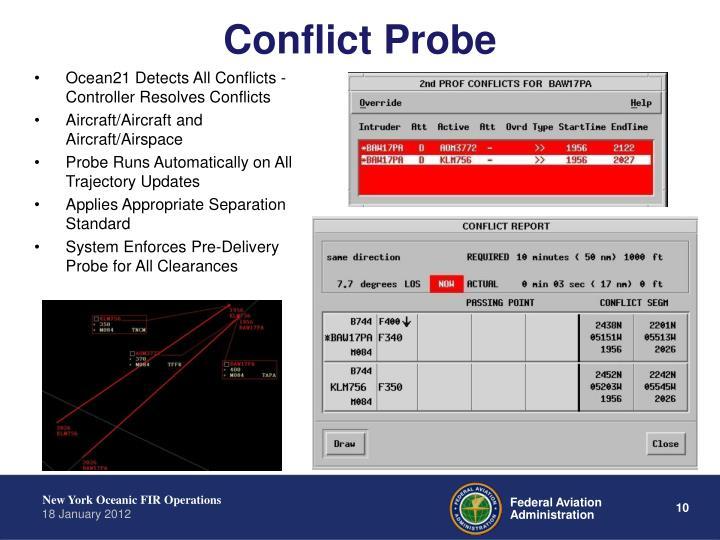 Conflict Probe