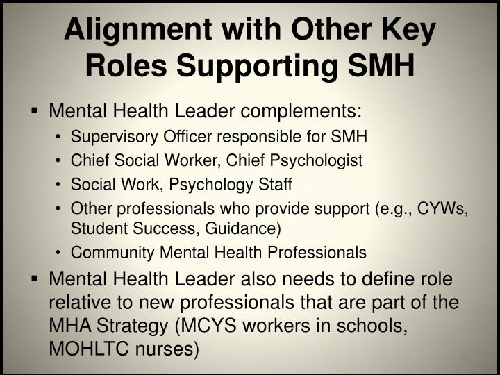 Alignment with Other Key Roles Supporting SMH