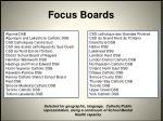 focus boards1