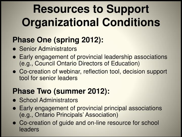 Resources to Support Organizational