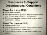 resources to support organizational conditions
