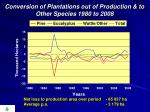conversion of plantations out of production to other species 1980 to 2008