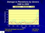 damage to plantations by genera 1980 to 2008