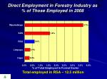 direct employment in forestry industry as of those employed in 2008
