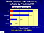 direct indirect jobs in forestry industry by province 2008