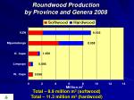roundwood production by province and genera 20081