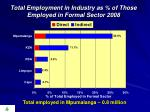 total employment in industry as of those employed in formal sector 2008