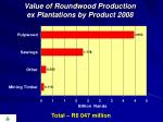 value of roundwood production ex plantations by product 2008