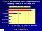 value of roundwood sales from processing plants by product province 20081