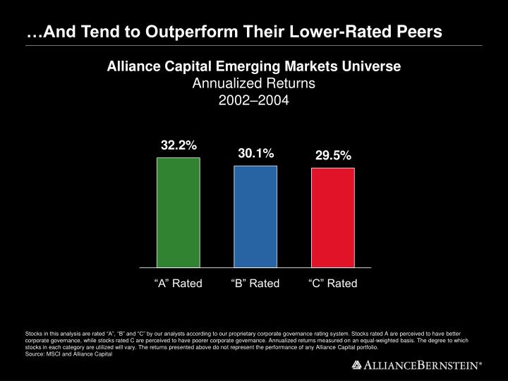 …And Tend to Outperform Their Lower-Rated Peers