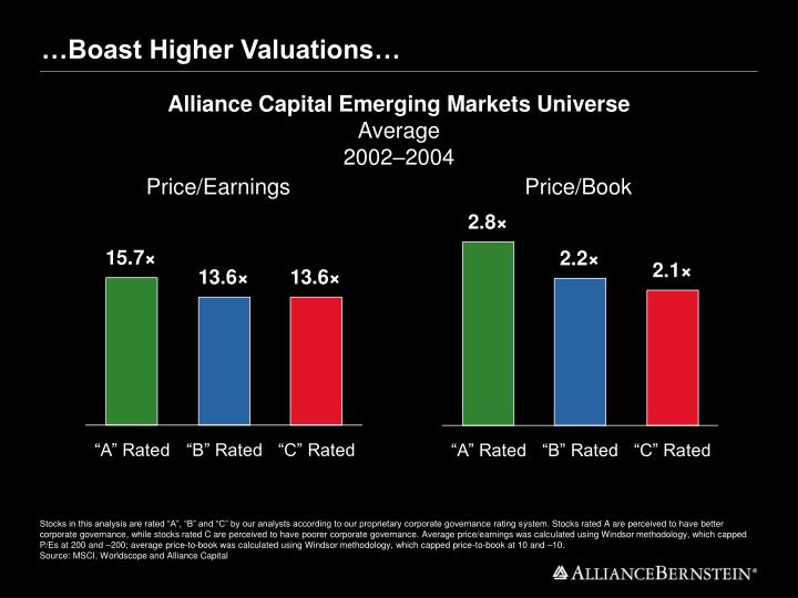 …Boast Higher Valuations…