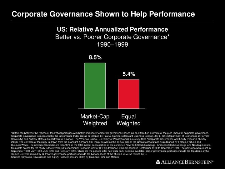 Corporate Governance Shown to Help Performance