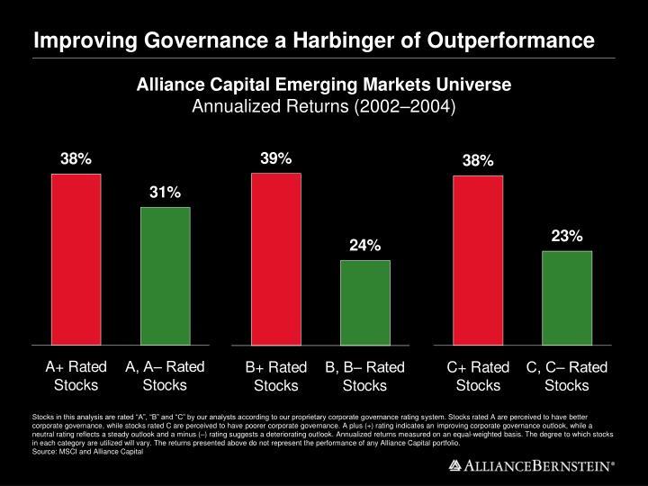 Improving Governance a Harbinger of Outperformance