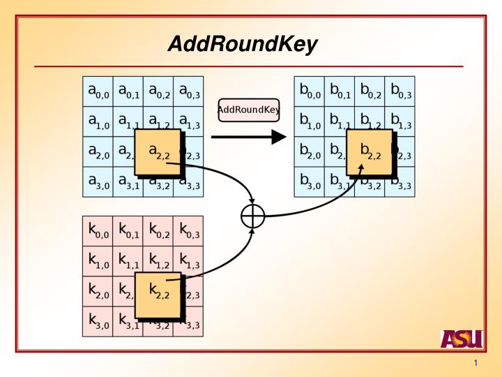 Addroundkey