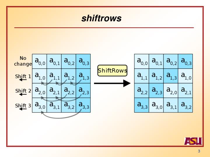 shiftrows