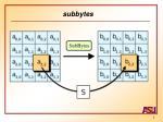 subbytes